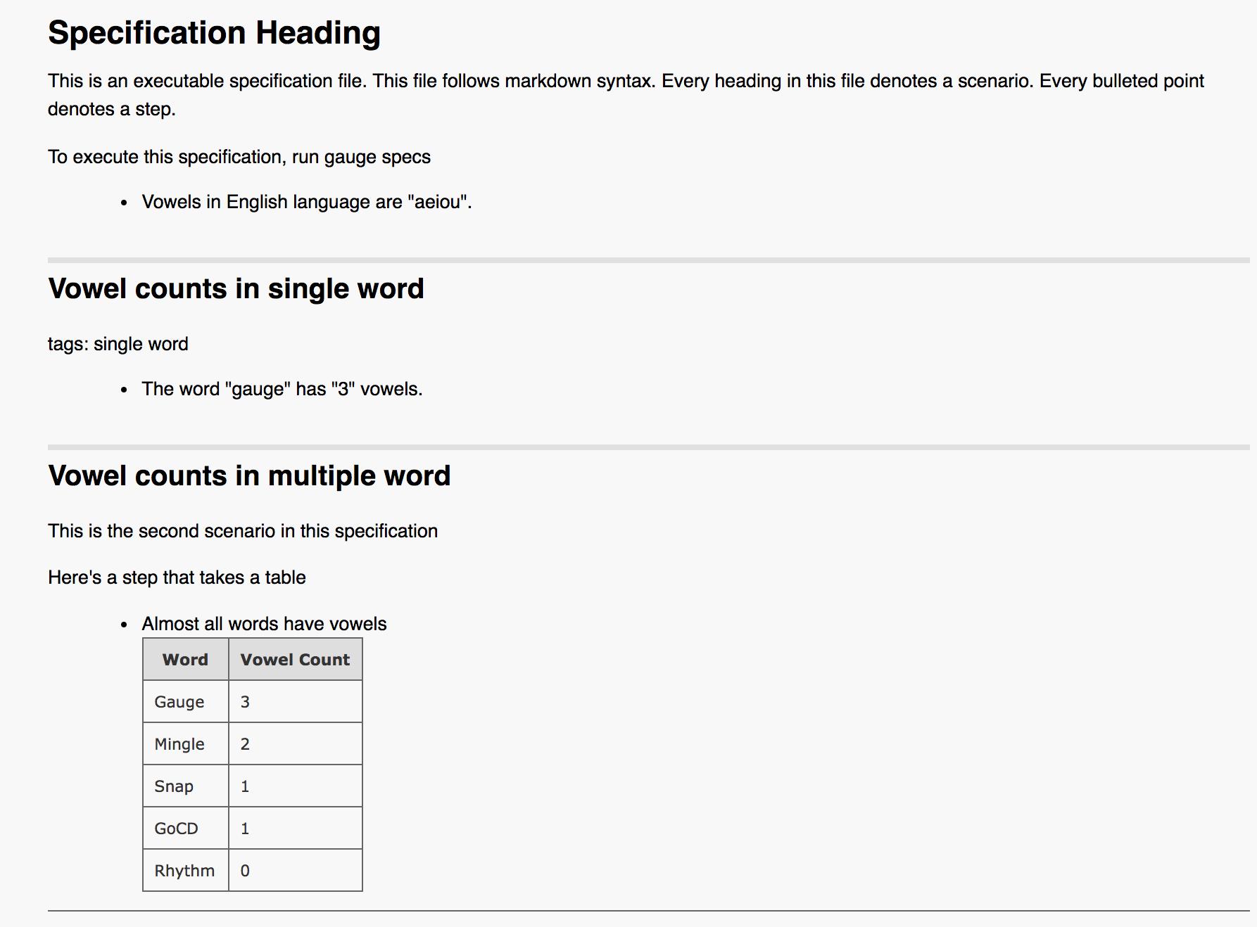 Using Gauge — Gauge 0 9 8 documentation